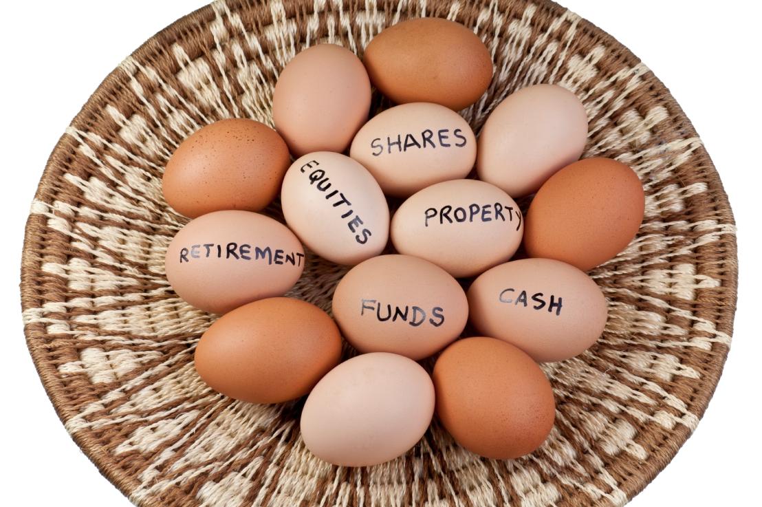 投資組合配置的基石 – 分散投資